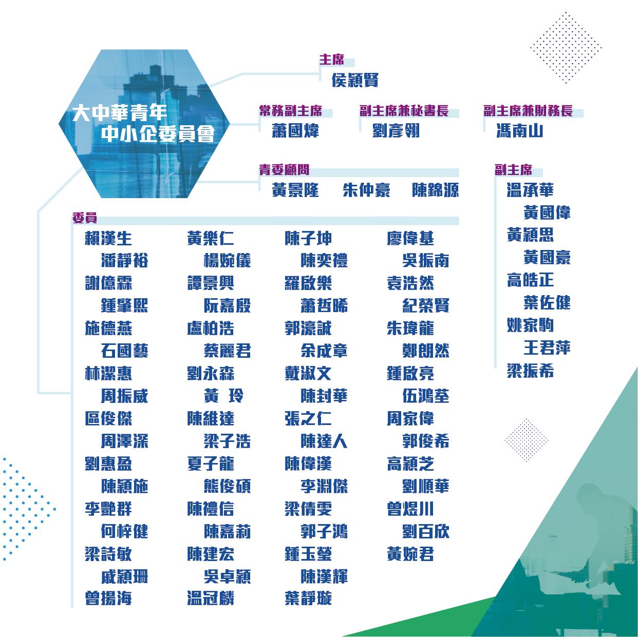 大中華青年中小企委員名單20190625